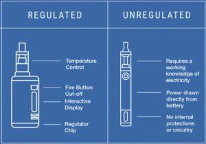 Regulated vs mechanical mods